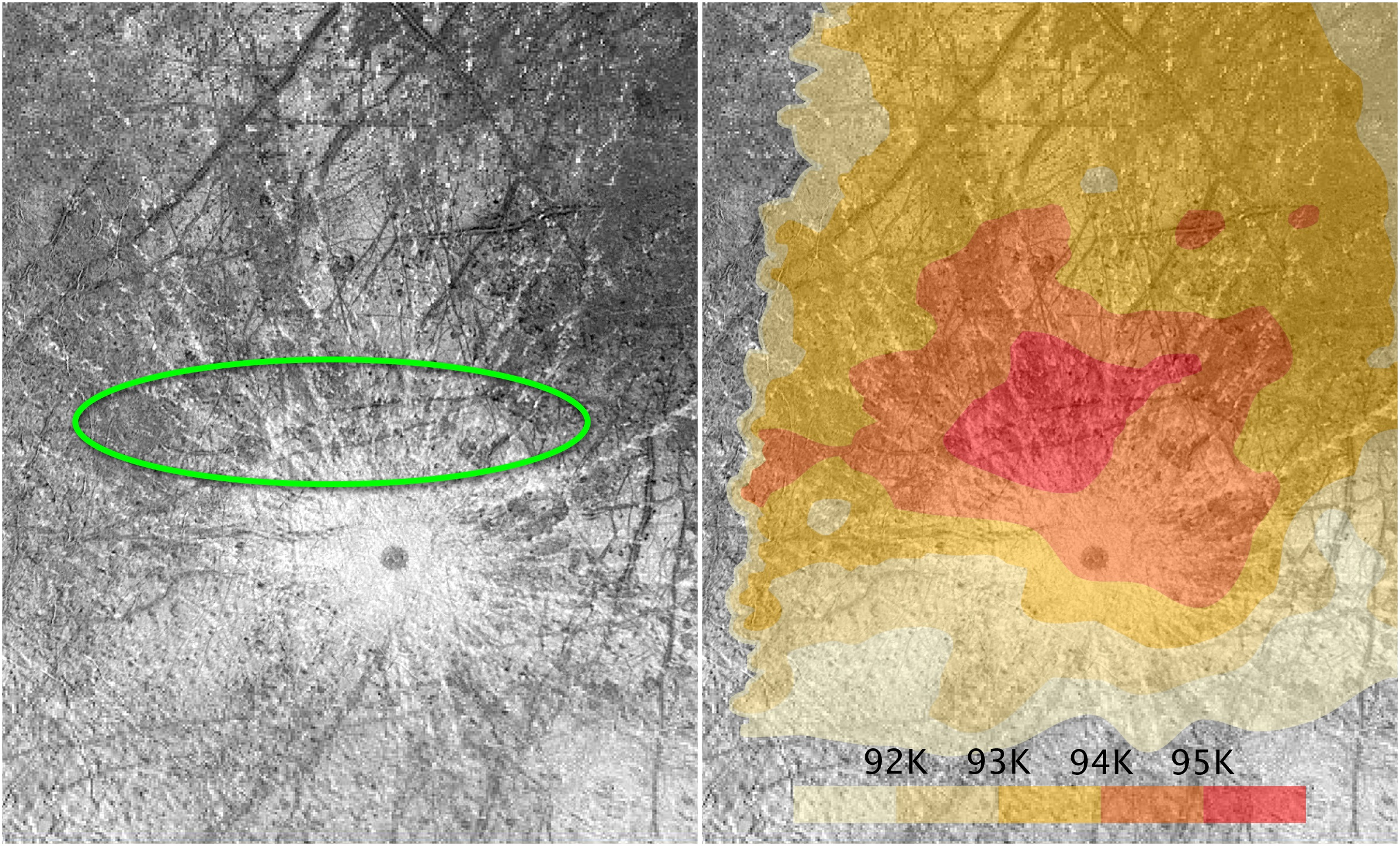The green oval highlights the plumes Hubble observed on Europa. The area also corresponds to a warm region on Europa's surface. The map is based on observations by the Galileo spacecraft. Credits: NASA/ESA/STScI/USGS Image credit:
