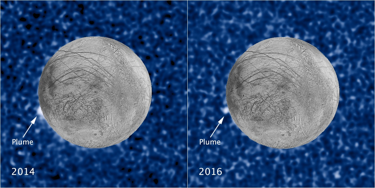 These composite images show a suspected plume of material erupting two years apart from the same location on Jupiter's icy moon Europa. Both plumes, photographed in UV light by Hubble, were seen in silhouette as the moon passed in front of Jupiter. Credits: NASA/ESA/STScI/USGS Image credit: