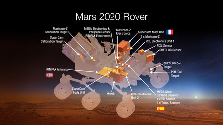 An artist concept image of where seven carefully-selected instruments will be located on NASA's Mars 2020 rover. The instruments will conduct unprecedented science and exploration technology investiga