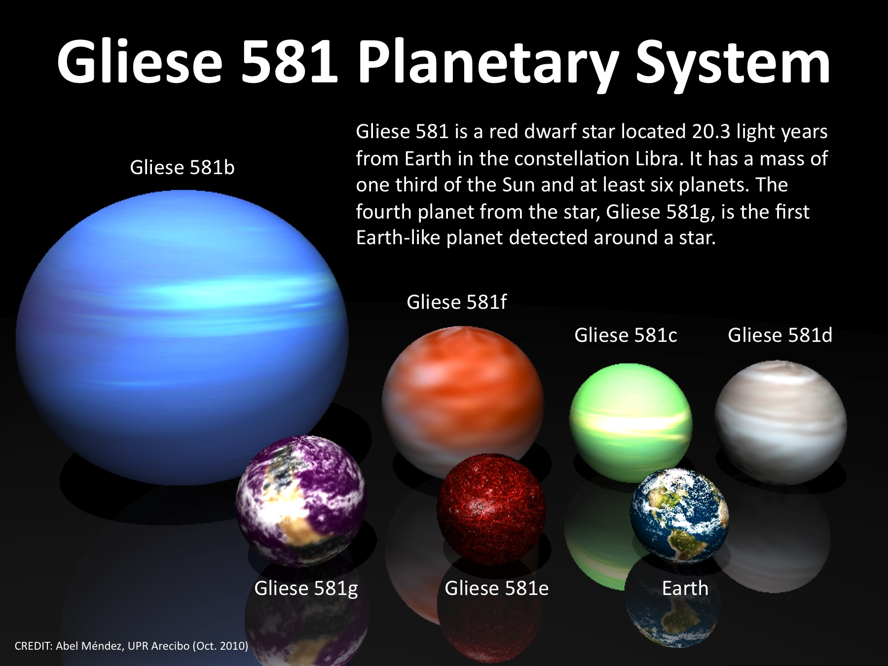 gliese 876 system - photo #6