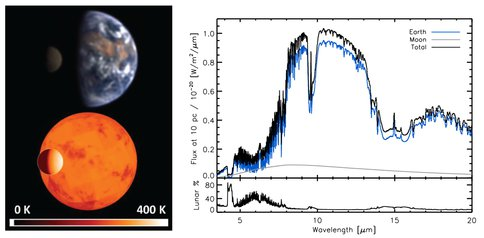 Detecting an Exomoon at Mid-Infrared Wavelengths.