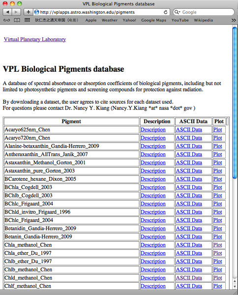 VPL Spectral Library - Biological Pigments Database