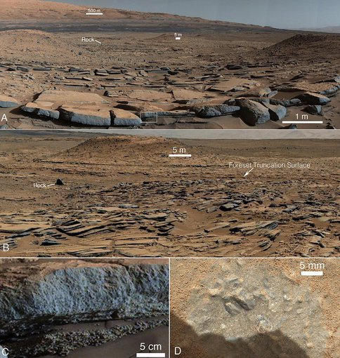 Images from the Curiosity rover from Gale Crater that demonstrate the past presence of significant amounts of water.
