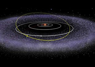 The Kuiper Belt is a region of leftover material from the Solar System's early history and resembles a thick disk beyond the orbit of Neptune. Beyond the Kuiper Belt is the Oort Cloud. Both the Oort Cloud and the Kuiper Belt could be sources of comets.