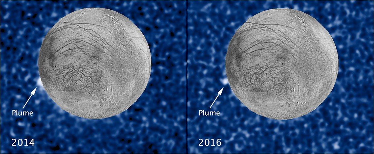 Composite images of a suspected plume of material erupting two years apart from the same location on Jupiter's icy moon Europa. Plumes were photographed in ultraviolet light by NASA's Hubble's Space Telescope Imaging Spectrograph.