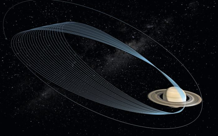 NASA's Cassini spacecraft will make 22 orbits of Saturn during its Grand Finale, exploring a totally new region between the planet and its rings. NASA/JPL-Caltech