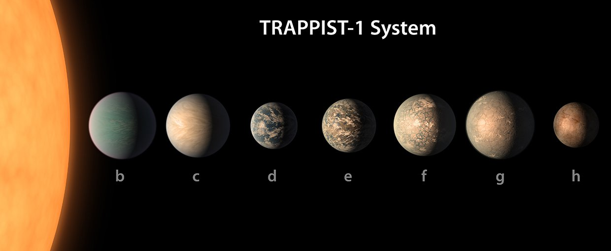 This artist's concept shows what the TRAPPIST-1 planetary system may look like, based on available data about the planets' diameters, masses and distances from the host star, as of February 2018.