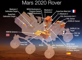 An artist's concept of where seven instruments will be located on NASA's Mars 2020 rover. Image Credit: NASA
