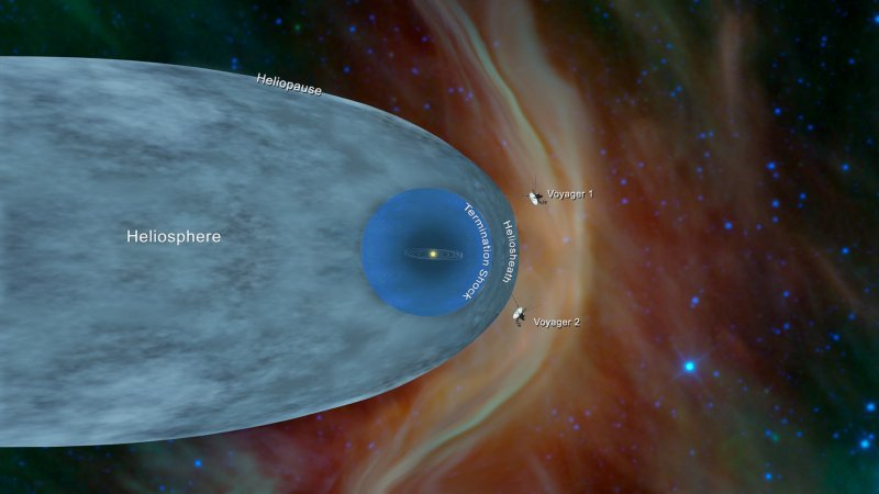 ddfc44cdc9a4 Voyager 2 entered interstellar space last month