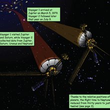 The Voyager spacecraft appear in Issue #4 of the Astrobiology Graphic History: Missions to the Outer Solar System.