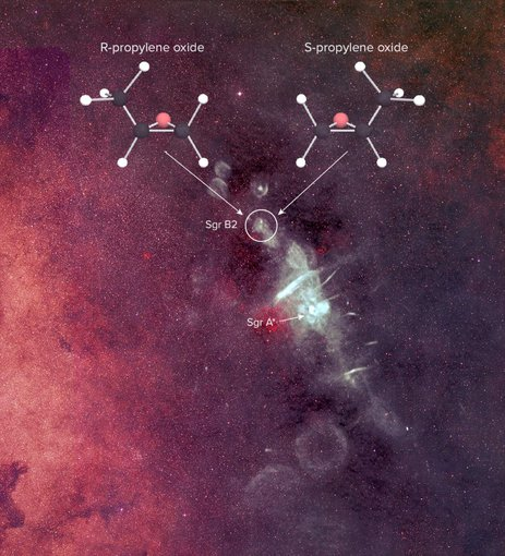 Propylene oxide has previously been discovered in the star-forming region Sagittarius B2, near the Galactic Center.