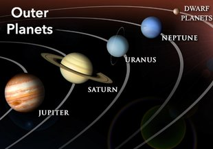 The outer planets of the Solar System.