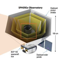 SPHEREx has will have a 20 cm telescope effective diameter and a field of view of 3.5° x 7°. The telescope will cary a Wide-Field Linear Variable Filter Spectroscopy (LVF) Spectrometer.