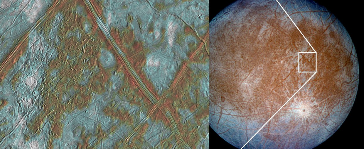 Jupiter's moon Europa has a crust made up of blocks, which are thought to have broken apart and 'rafted' into new positions, as shown in the image on the left. These features are geologic evidence that Europa may have had a subsurface ocean.