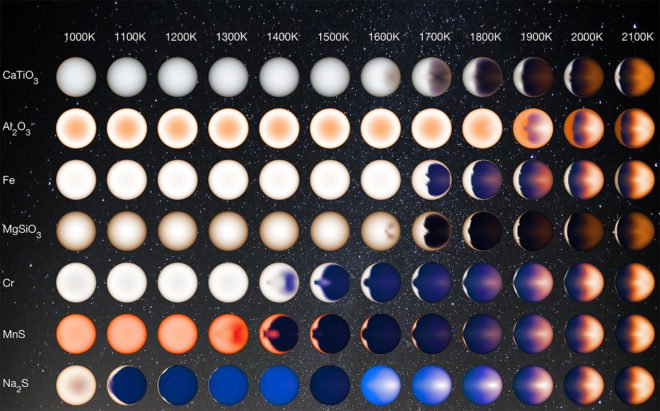 An illustration representing how hot Jupiters of different temperatures and different cloud compositions might appear to a person flying over the day side of these planets on a spaceship, based on computer modeling.  (NASA/JPL-Caltech/University of Arizona/V. Parmentier)